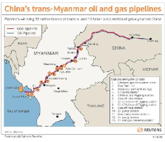 Pipeline_Arakan_Cina-Birmania